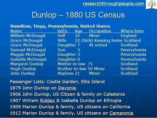 us ancestry