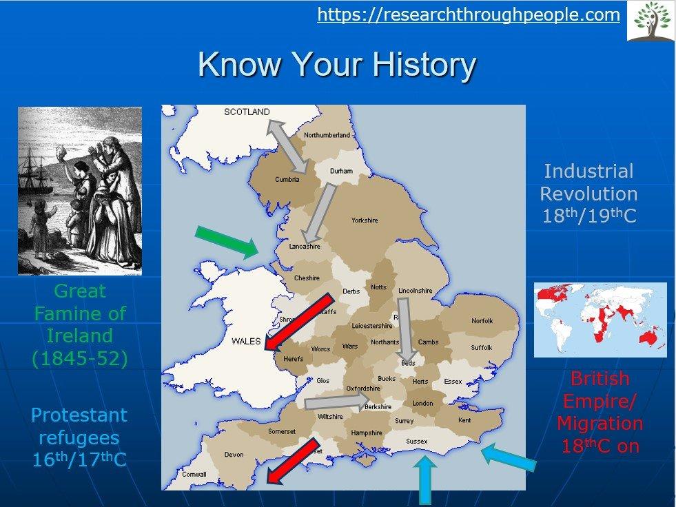 English family history