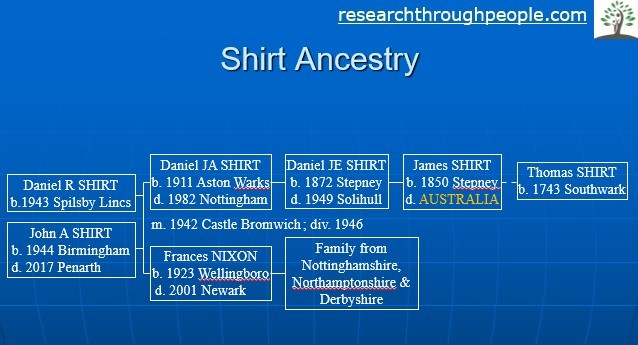 researching-shirt-ancestry