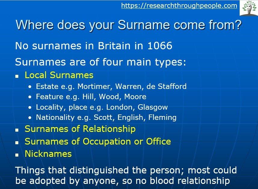 surnames-origins-local-places