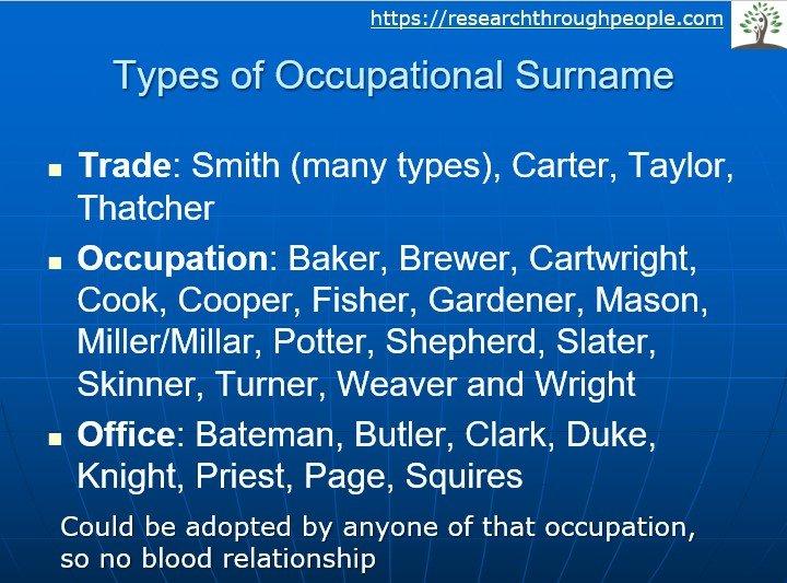 Surname-types-trade