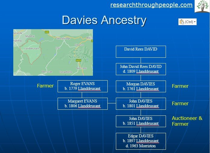 Davies-ancestry-wales