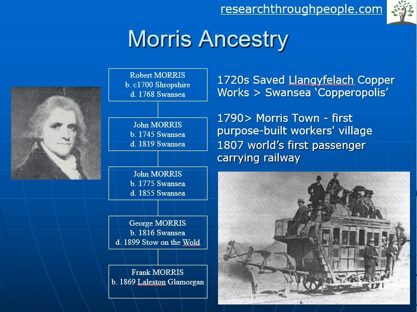 Morris-welsh-family-genealogy