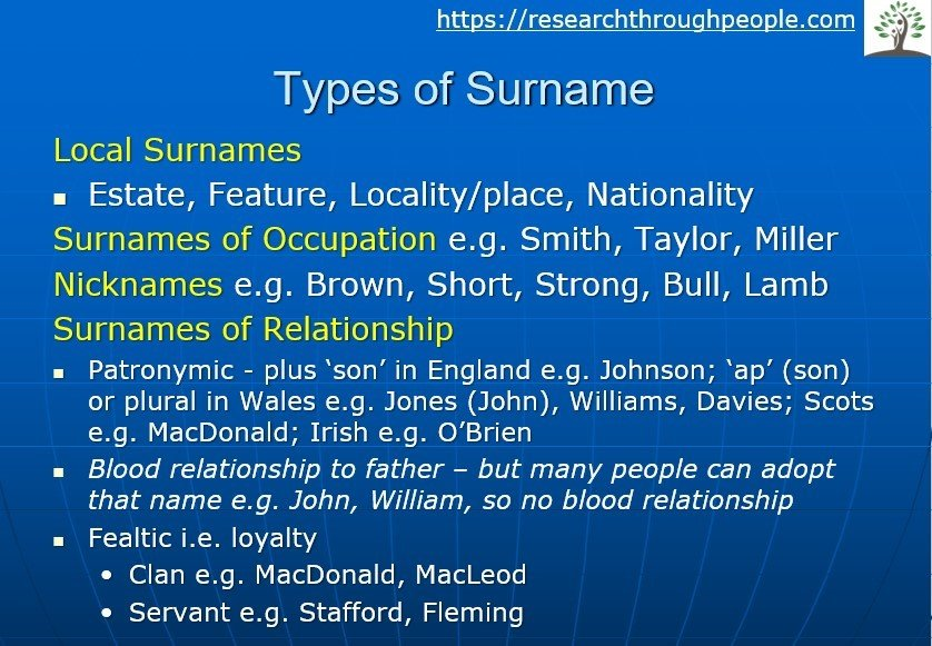 surnames-type