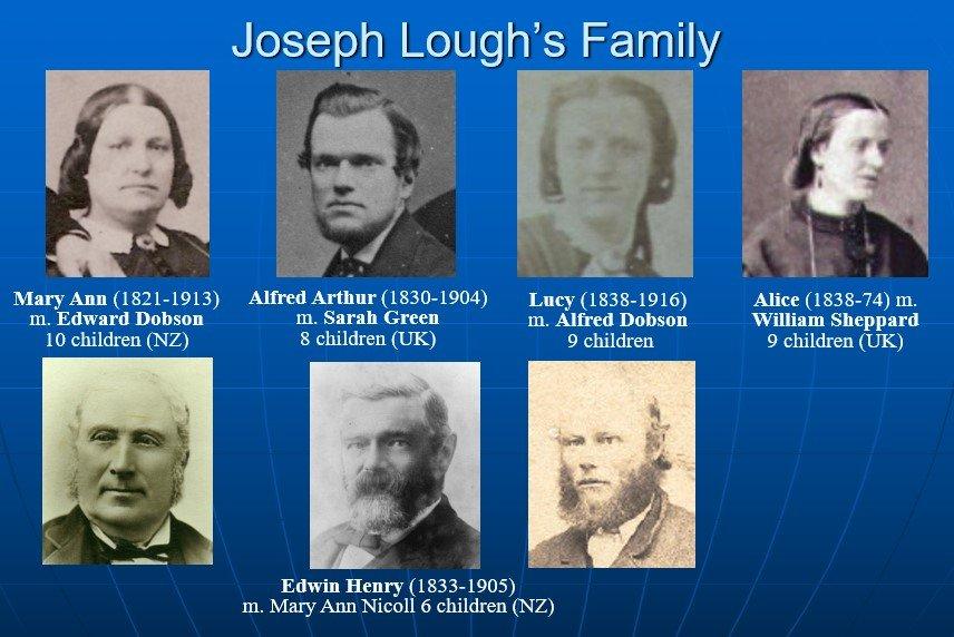 lough-london-ancestor-story